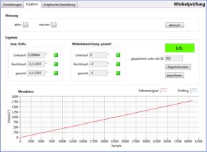 rotabench® EPS/CT Encoder-Test: Prüf-Ergebnis