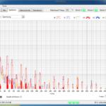 rotabench® PA: graphische Darstellung des Frequenz-Spektrums