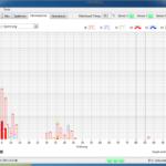 rotabench® PA: graphische Darstellung des Ordnungs-Spektrums