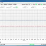 rotabench® PA: graphische Darstellung von Iq und Id