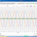 rotabench® PA: graphsiche Darstellung der Ströme