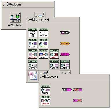 ADO-Toolkit