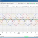 rotabench® PA: Zeitverlauf von Strom & Spannung