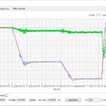 rotabench 6Pack - PID Tuning (feldorientierte Regelung)