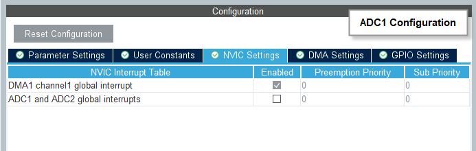 CubeMX - ADC1 Interrupt Configuration
